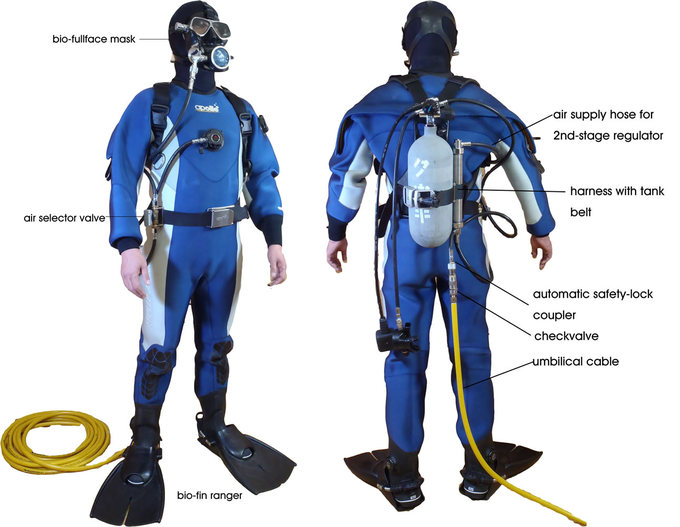 Surface Supply Diving Apparatus Commercial Diving